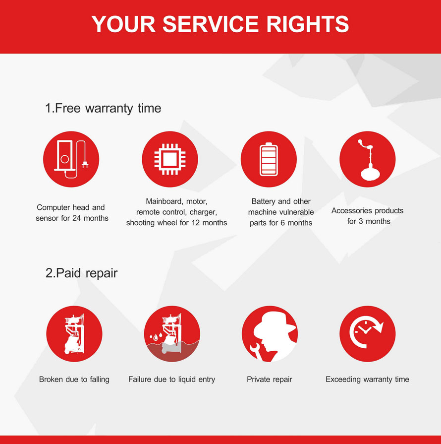 Service rights