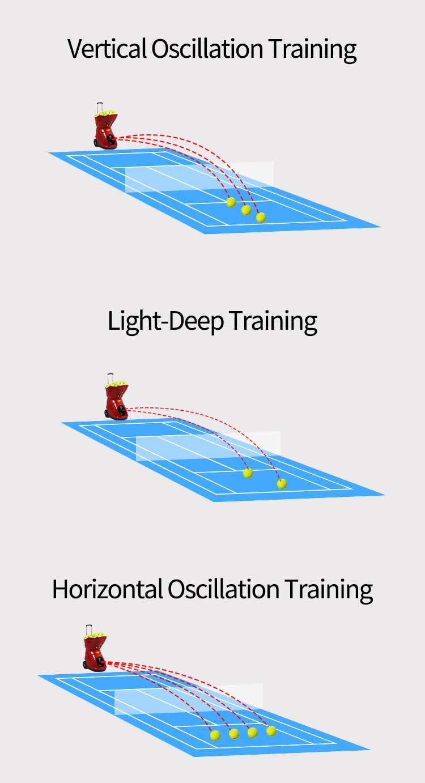 Tennis ball launcher drills