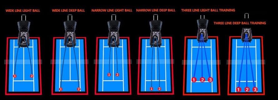 Tennis ball machine drills