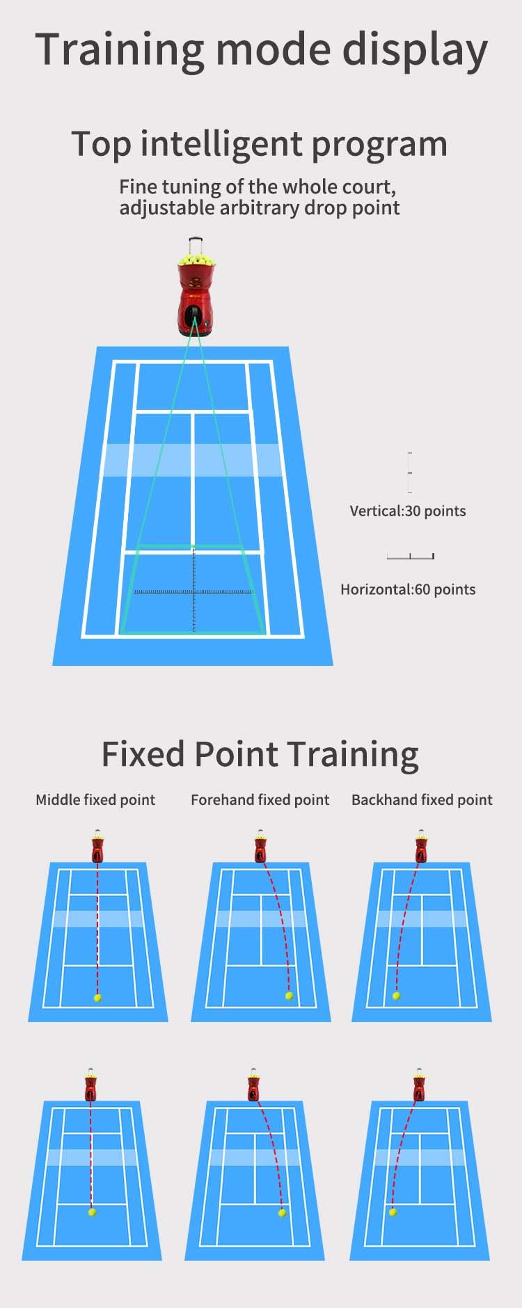 Tennis drills machine trainging