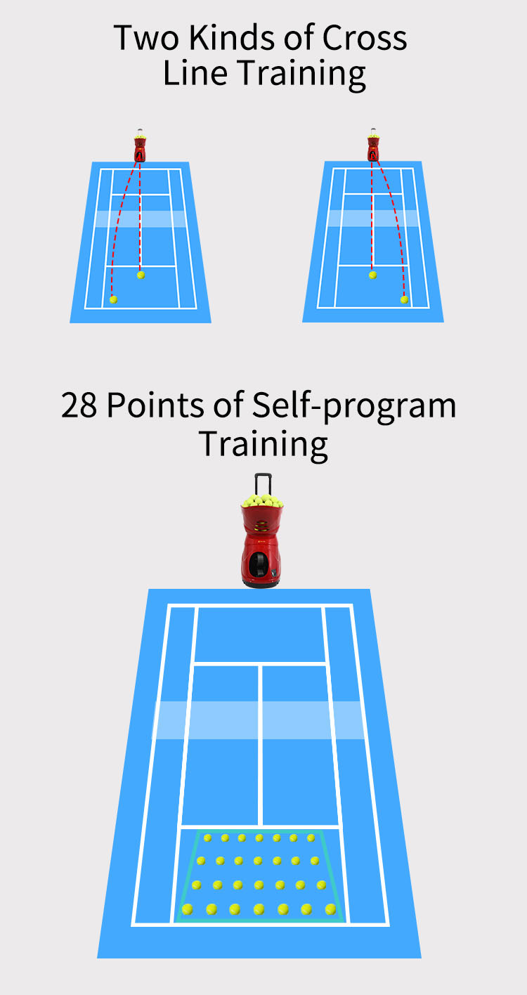 Tennis trainer machine