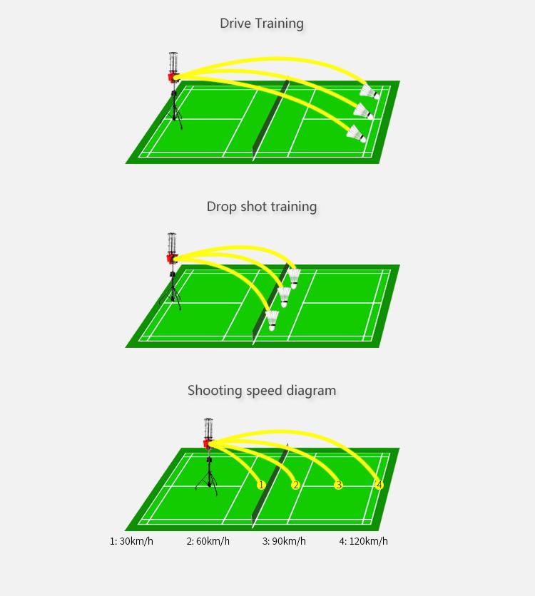 Badminton throwing Machine  for training