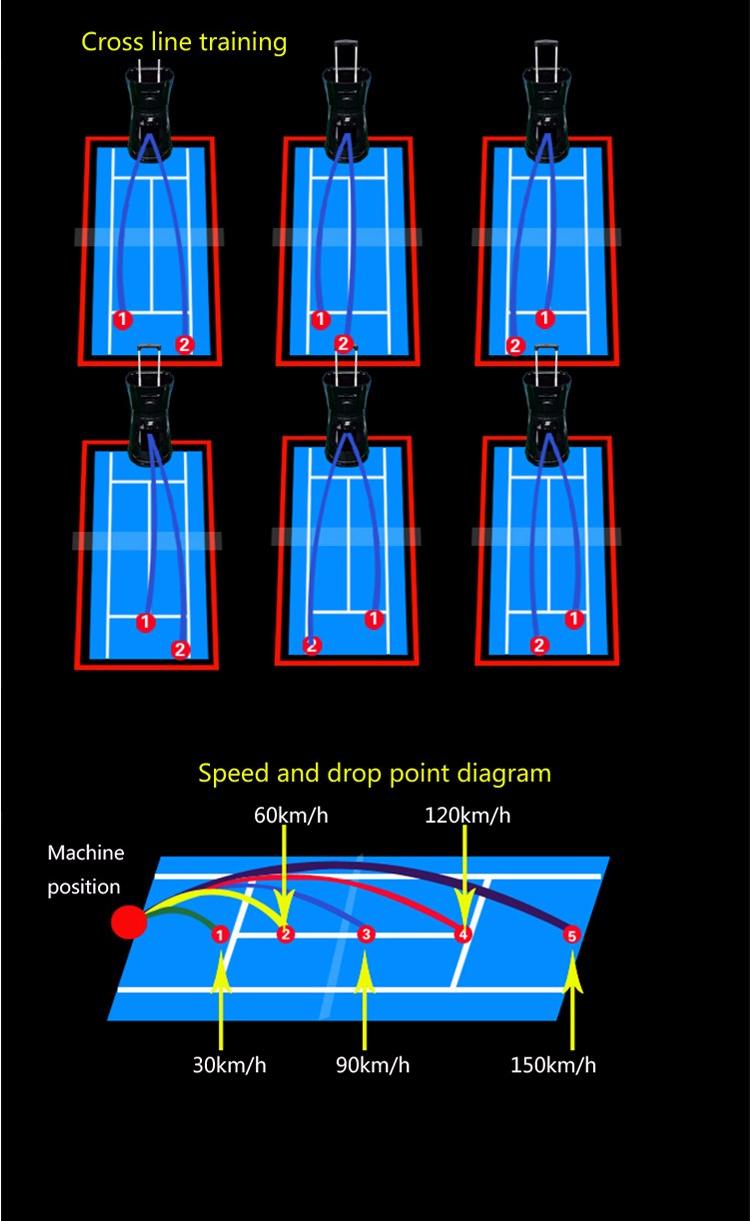 Tennis launching device