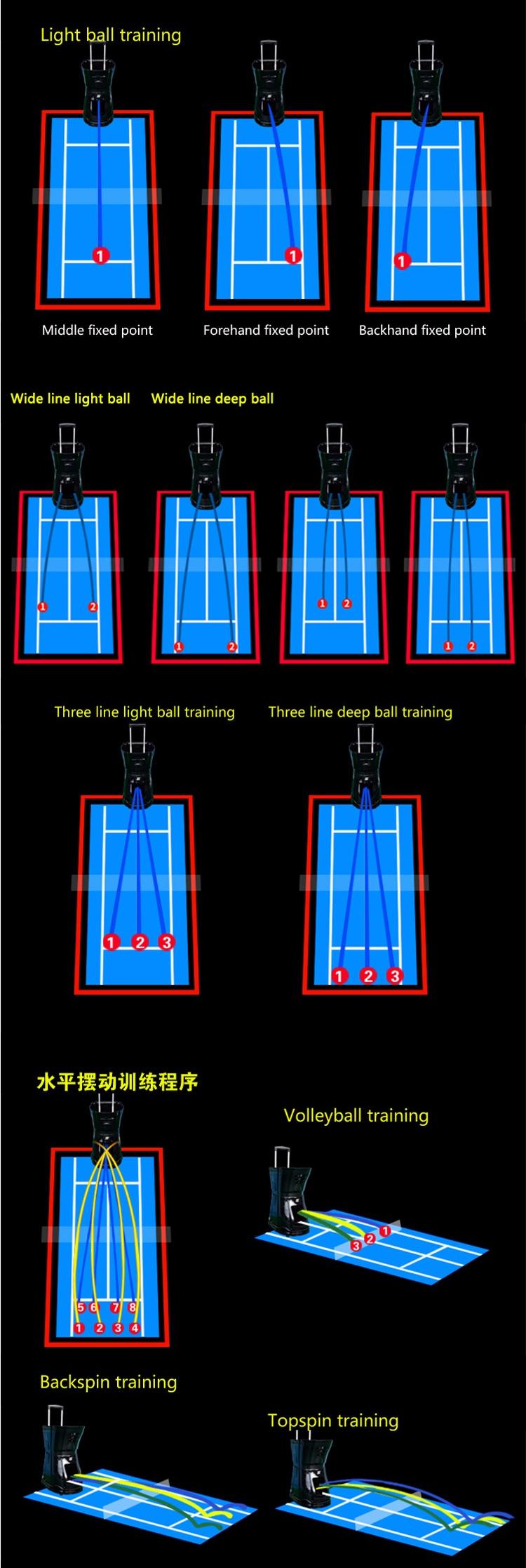 Tennis shoot machine