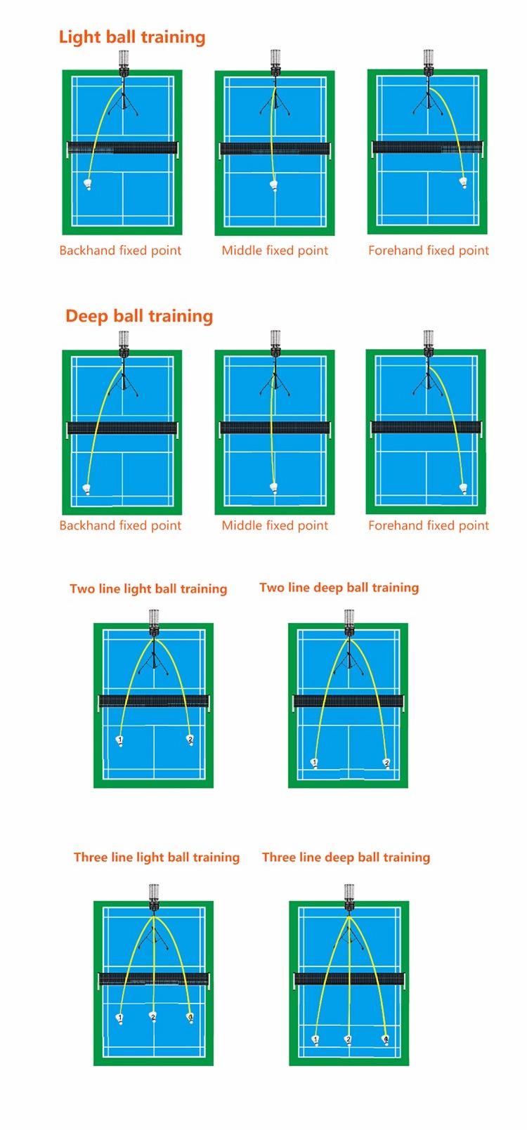 badminton shooting machine