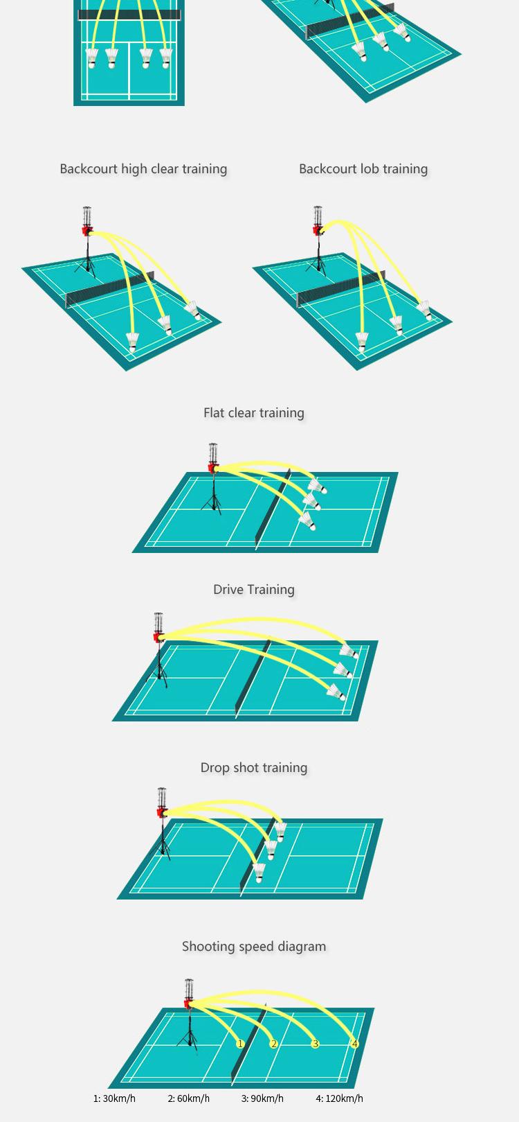 badminton shuttlecock device