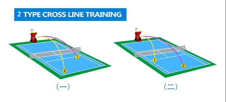 buy tennis drills machine